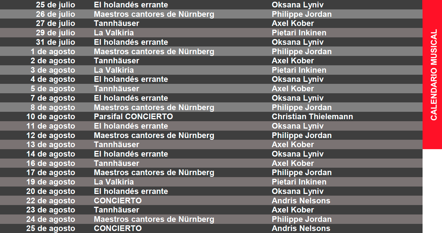 Calendario musical Bayreuth 2021
