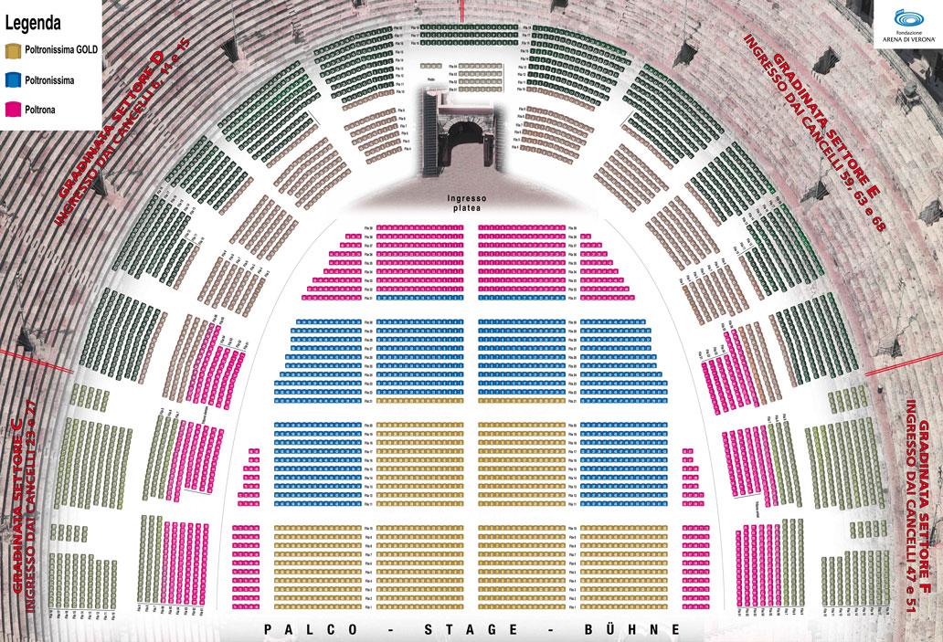 Entradas Arena Verona